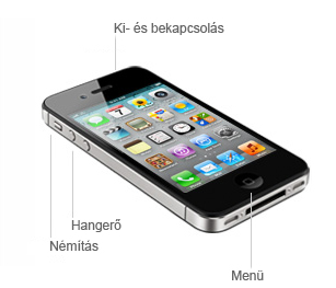 iPhone 4S gombok